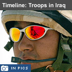 Timeline of troops in Iraq